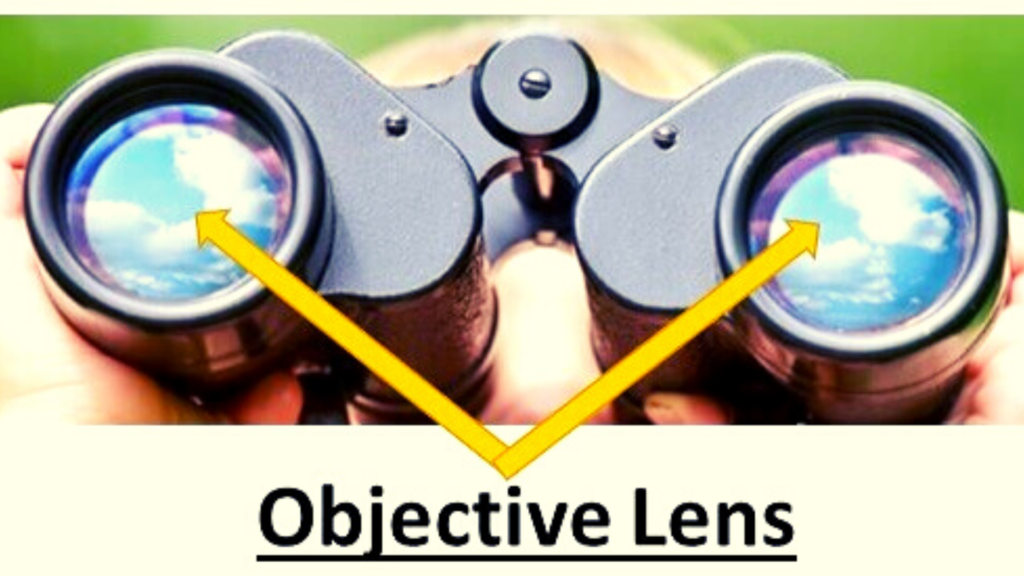 objective lens image