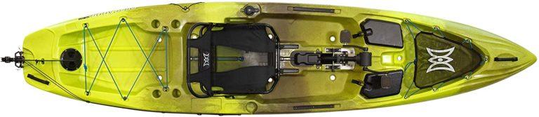 Fishing kayak reviewes